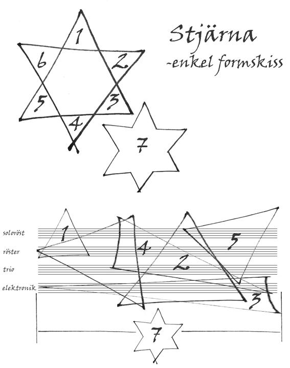 star_enkel_formskiss