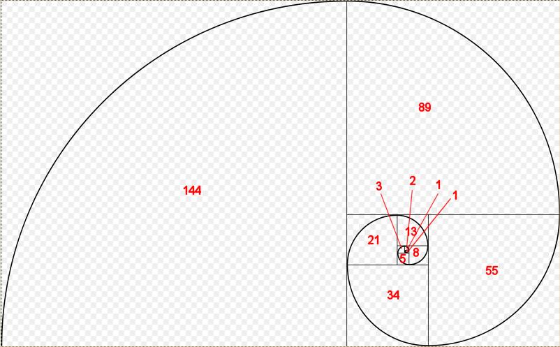 5._Fibonaccispiral_i_ett_gyllene_snitt